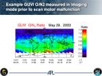 example guvi o n2 measured in imaging mode prior to scan motor malfunction