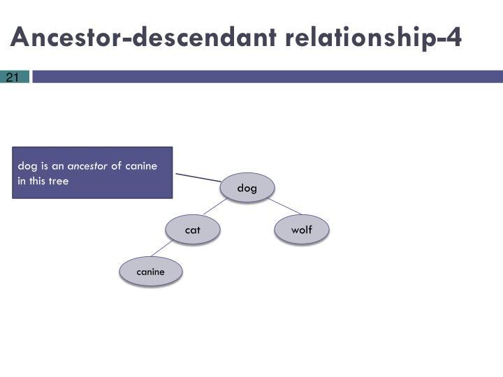 Ancestor-descendant relationship-4