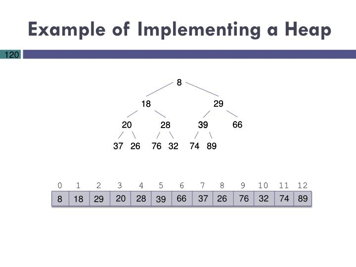 Example of Implementing a Heap