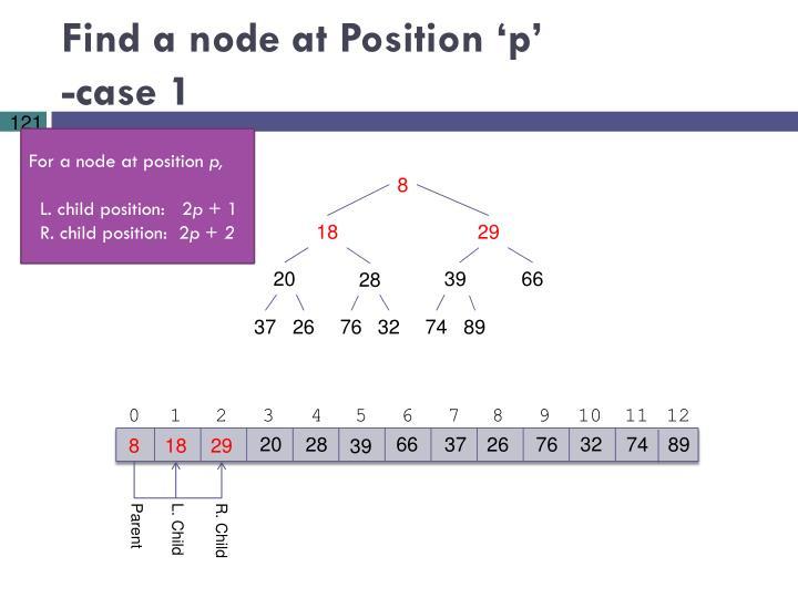 Find a node at Position 'p'