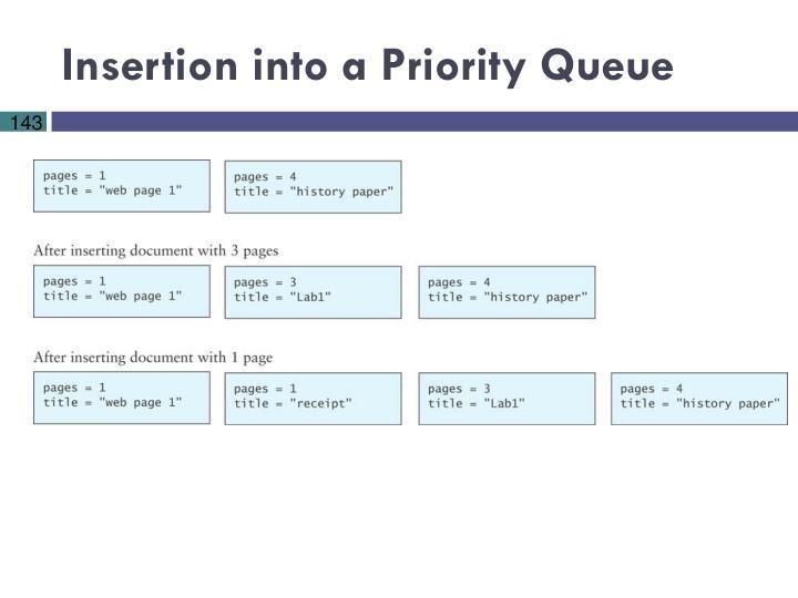 Insertion into a Priority Queue