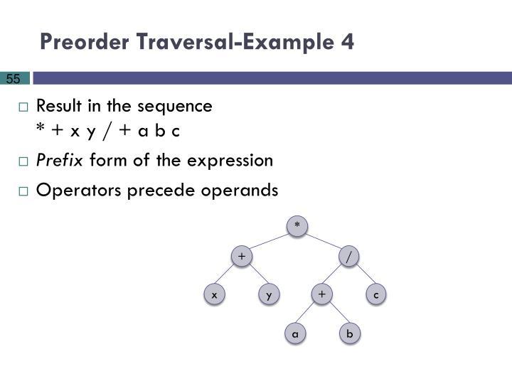 Preorder Traversal-Example 4