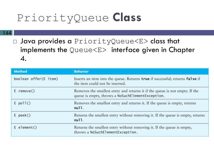 PriorityQueue