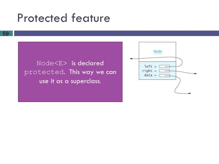 Protected feature