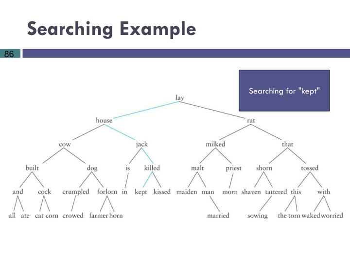 Searching Example