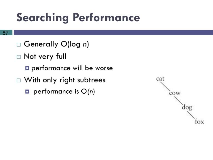 Searching Performance