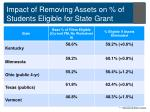 impact of removing assets on of students eligible for state grant