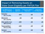 impact of removing assets on state grant eligibility per fafsa filer
