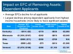impact on efc of removing assets dependent applicants