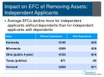 impact on efc of removing assets independent applicants