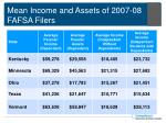 mean income and assets of 2007 08 fafsa filers