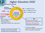 higher education 2020