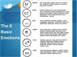 the 6 basic emotions