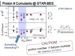 proton cumulants @ star bes