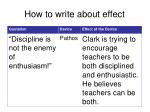 how to write about effect4