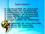 spain players1