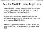 results multiple linear regression