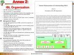 annex 21