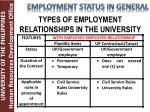 types of employment relationships in the university
