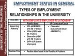 types of employment relationships in the university1
