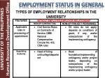types of employment relationships in the university4