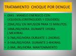 tratamiento choque por dengue