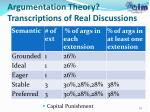 argumentation theory transcriptions of real discussions