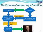 the process of answering a question