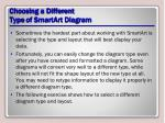 choosing a different type of smartart diagram
