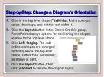 step by step change a diagram s orientation1