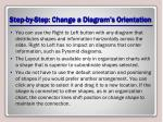 step by step change a diagram s orientation3