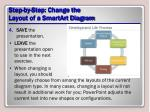 step by step change the layout of a smartart diagram1