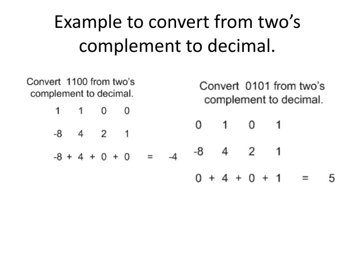 Example to convert from two's complement to decimal.