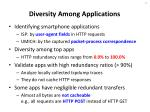 diversity among applications