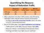 quantifying the resource impact of redundant traffic1