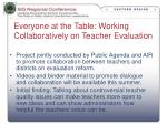 everyone at the table working collaboratively on teacher evaluation