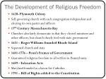 the development of religious freedom