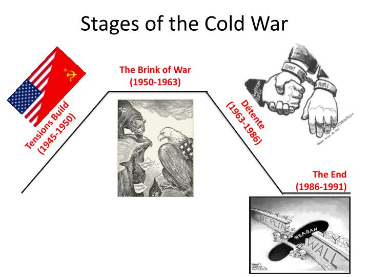 stages of the cold war n.