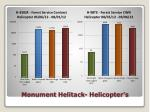 monument helitack helicopter s