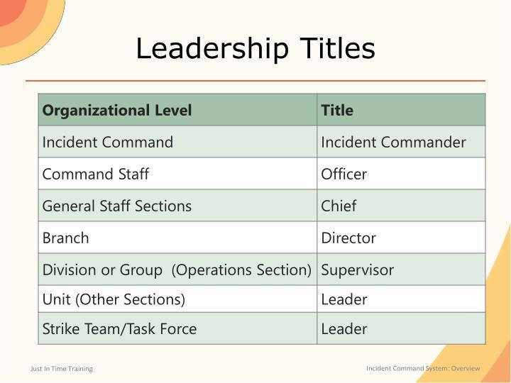 Leadership Titles