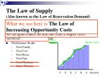 the law of supply also known as the law of reservation demand