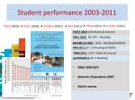 student performance 2003 2011
