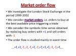 market order flow