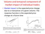 volume and temporal component of market impact of individual trades