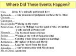 where did these events happen
