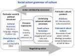 social action grammar of culture