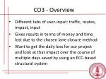 co3 overview