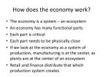 how does the economy work