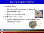 4 steps of data analysis