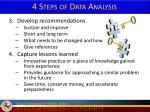 4 steps of data analysis1